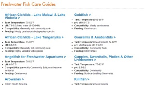 Aquatic Article Archive Freshwater Fish Guides